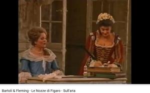 les noces de Figaro sull aria